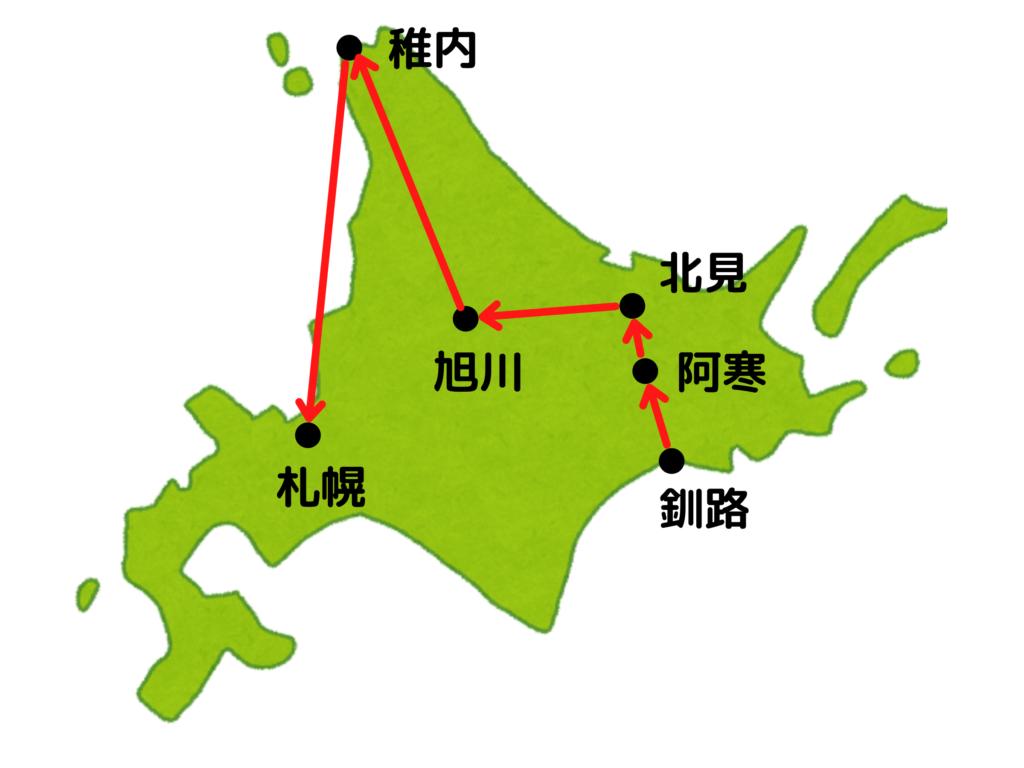 北海道大周遊ルート
